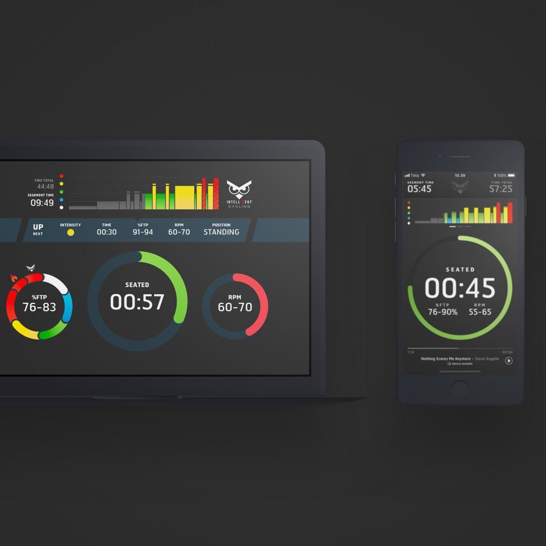 Intelligent Cycling app responsive